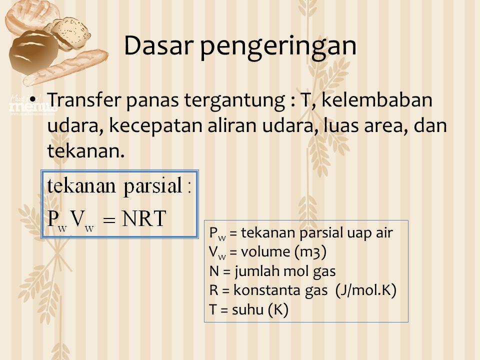 Dasar pengeringan Transfer panas tergantung : T, kelembaban udara, kecepatan aliran udara, luas area, dan tekanan. P w = tekanan parsial uap air V w =