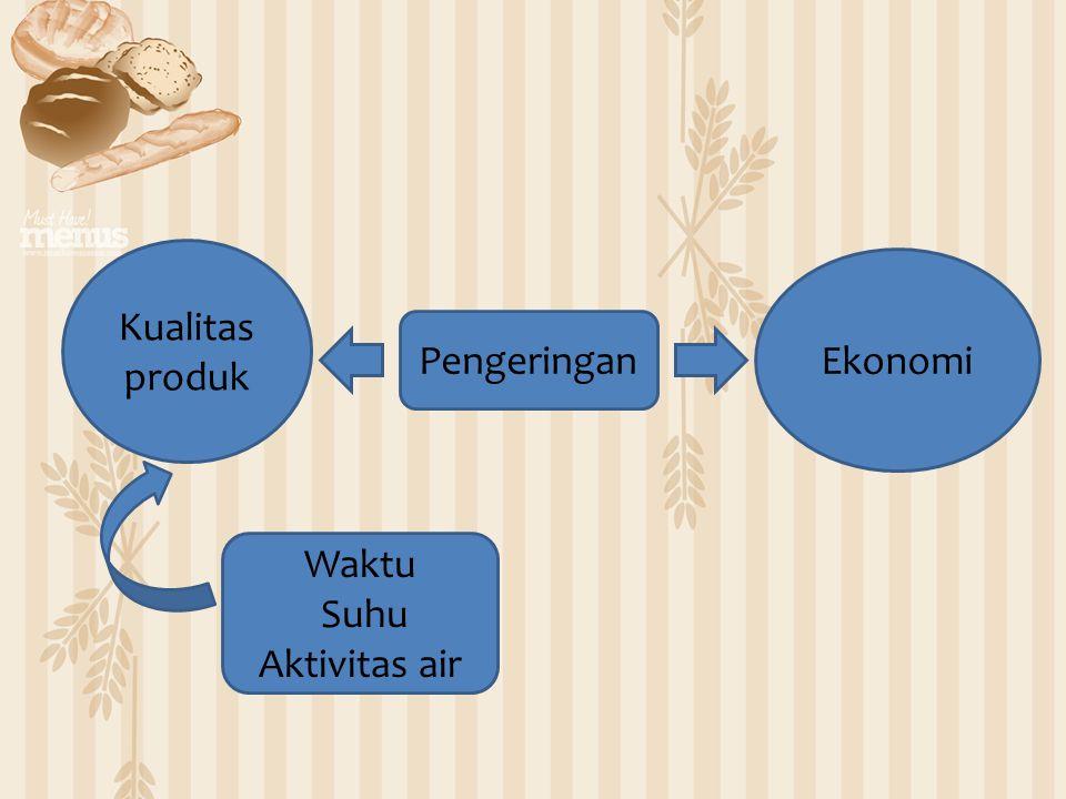 Ekonomi Kualitas produk Waktu Suhu Aktivitas air Pengeringan