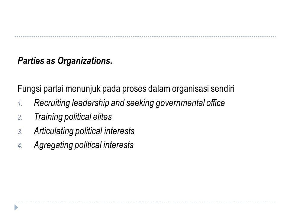 Parties as Organizations. Fungsi partai menunjuk pada proses dalam organisasi sendiri 1. Recruiting leadership and seeking governmental office 2. Trai
