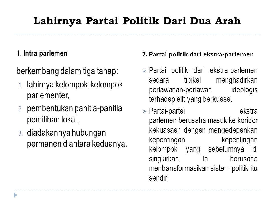 Lahirnya Partai Politik Dari Dua Arah 1. Intra-parlemen 2. Partai politik dari ekstra-parlemen berkembang dalam tiga tahap: 1. lahirnya kelompok-kelom