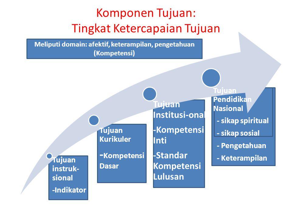 Komponen Tujuan: Tingkat Ketercapaian Tujuan Tujuan instruk- sional -Indikator Tujuan Kurikuler - Kompetensi Dasar Tujuan Institusi-onal -Kompetensi I