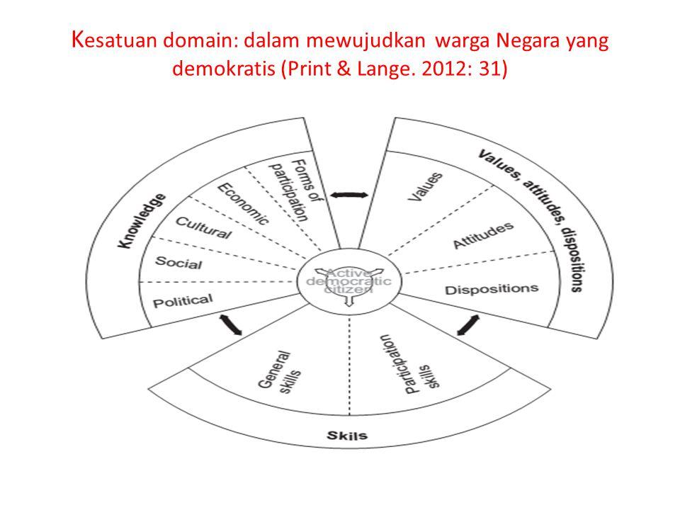 K esatuan domain: dalam mewujudkan warga Negara yang demokratis (Print & Lange. 2012: 31)