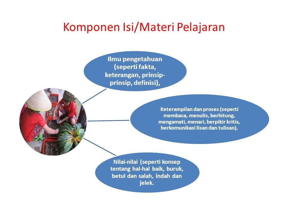 Komponen Isi/Materi Pelajaran Ilmu pengetahuan (seperti fakta, keterangan, prinsip- prinsip, definisi), Keterampilan dan proses (seperti membaca, menu