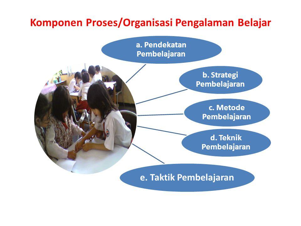 Komponen Proses/Organisasi Pengalaman Belajar a. Pendekatan Pembelajaran b. Strategi Pembelajaran c. Metode Pembelajaran d. Teknik Pembelajaran e. Tak