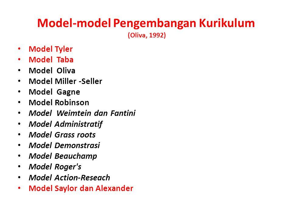 Model-model Pengembangan Kurikulum (Oliva, 1992) Model Tyler Model Taba Model Oliva Model Miller -Seller Model Gagne Model Robinson Model Weimtein dan