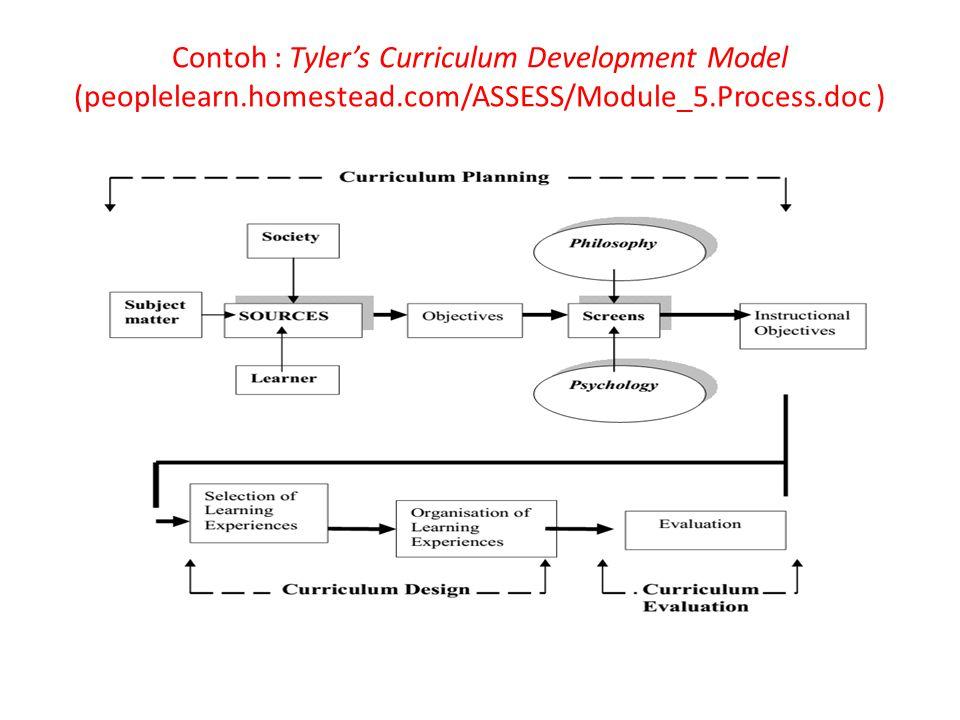 Contoh : Tyler's Curriculum Development Model (peoplelearn.homestead.com/ASSESS/Module_5.Process.doc )