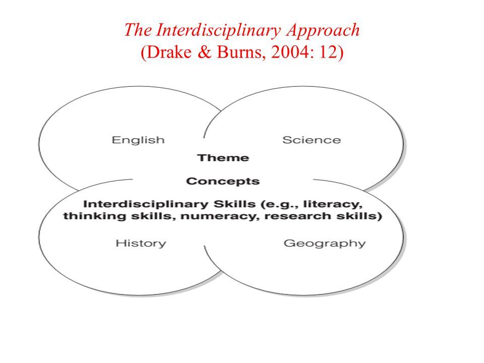 The Interdisciplinary Approach (Drake & Burns, 2004: 12)