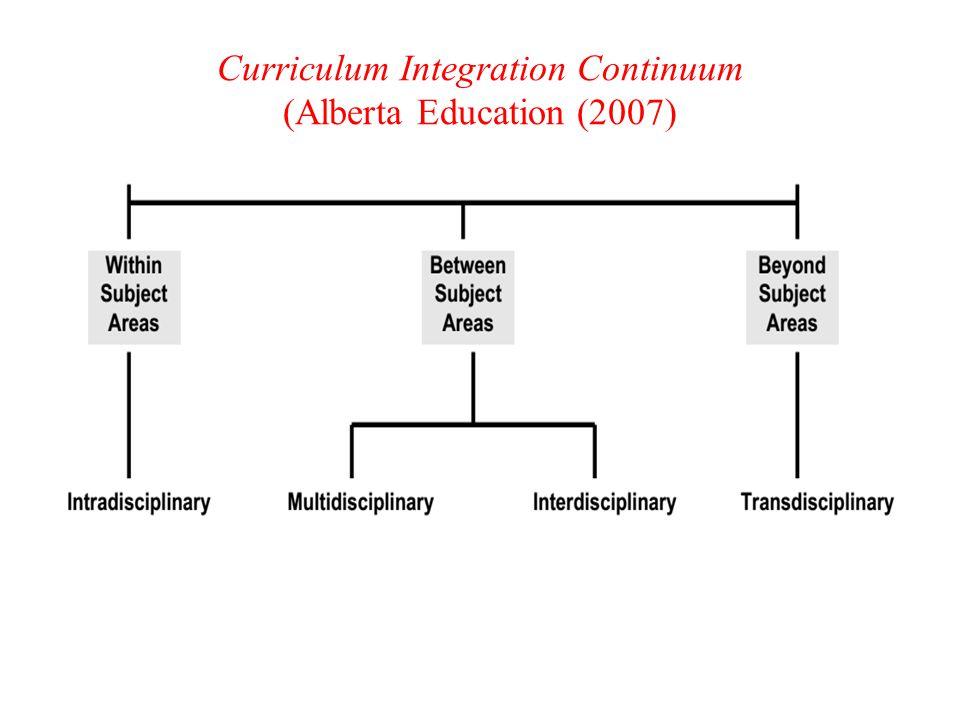 Curriculum Integration Continuum (Alberta Education (2007)