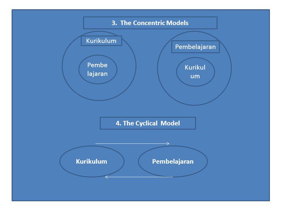 Pembe lajaran Kurikul um 3. The Concentric Models 4. The Cyclical Model KurikulumPembelajaran