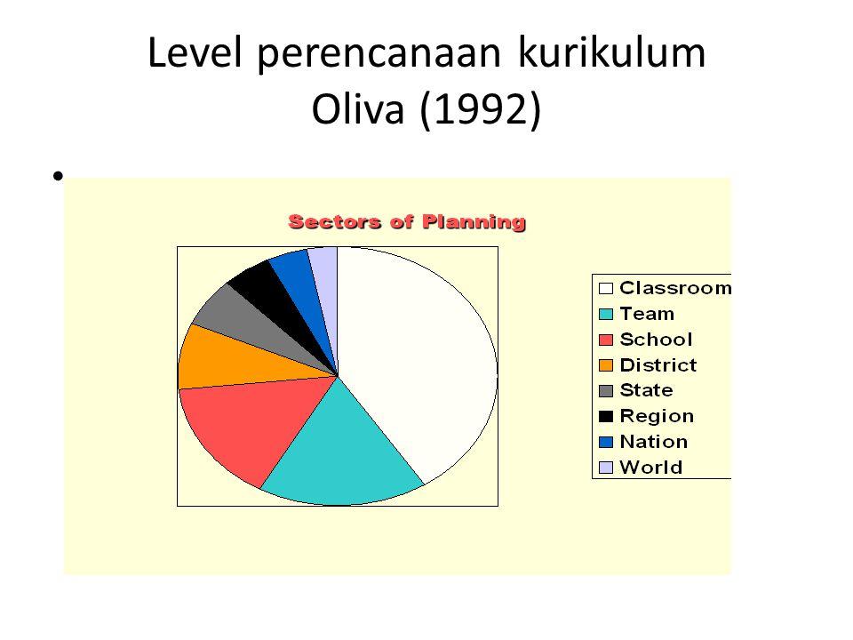 Level perencanaan kurikulum Oliva (1992),