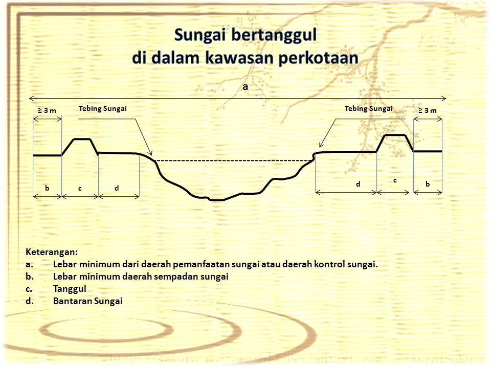 Keterangan: a.Lebar minimum dari daerah pemanfaatan sungai atau daerah kontrol sungai. b.Lebar minimum daerah sempadan sungai c.Tanggul d.Bantaran Sun