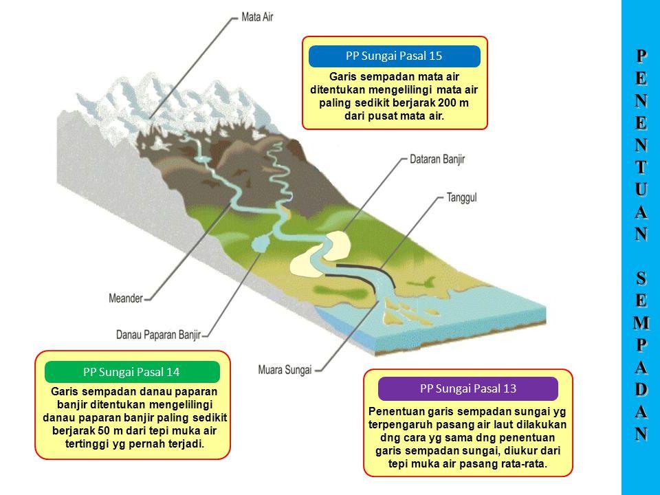 PP Sungai Pasal 13 Penentuan garis sempadan sungai yg terpengaruh pasang air laut dilakukan dng cara yg sama dng penentuan garis sempadan sungai, diuk