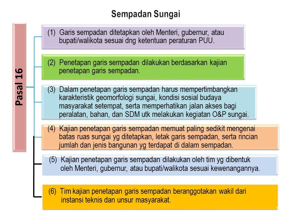 Pasal 16 (1) Garis sempadan ditetapkan oleh Menteri, gubernur, atau bupati/walikota sesuai dng ketentuan peraturan PUU. (2) Penetapan garis sempadan d