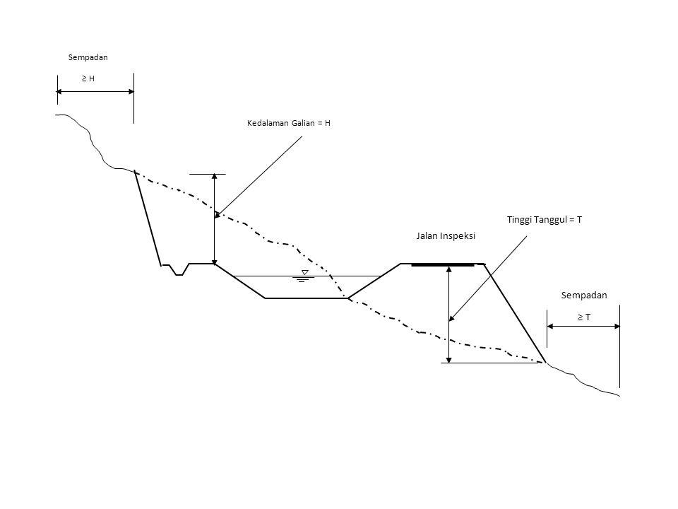 Sempadan ≥ H Jalan Inspeksi Sempadan ≥ T Kedalaman Galian = H Tinggi Tanggul = T