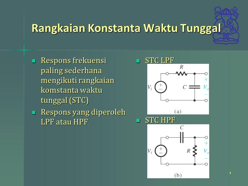 Rangkaian Konstanta Waktu Tunggal Respons frekuensi paling sederhana mengikuti rangkaian komstanta waktu tunggal (STC) Respons frekuensi paling sederh