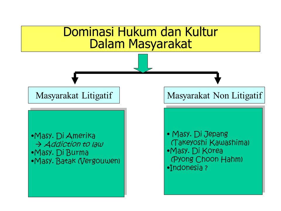 Dominasi Hukum dan Kultur Dalam Masyarakat Masyarakat LitigatifMasyarakat Non Litigatif Masy. Di Amerika  Addiction to law Masy. Di Burma Masy. Batak