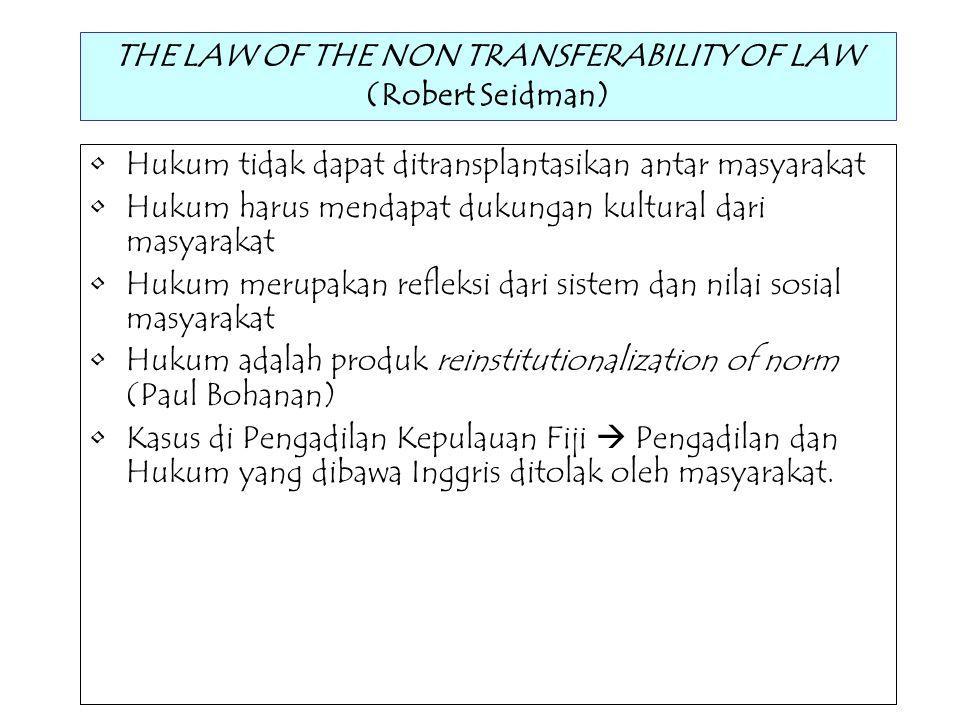 THE LAW OF THE NON TRANSFERABILITY OF LAW (Robert Seidman) Hukum tidak dapat ditransplantasikan antar masyarakat Hukum harus mendapat dukungan kultura