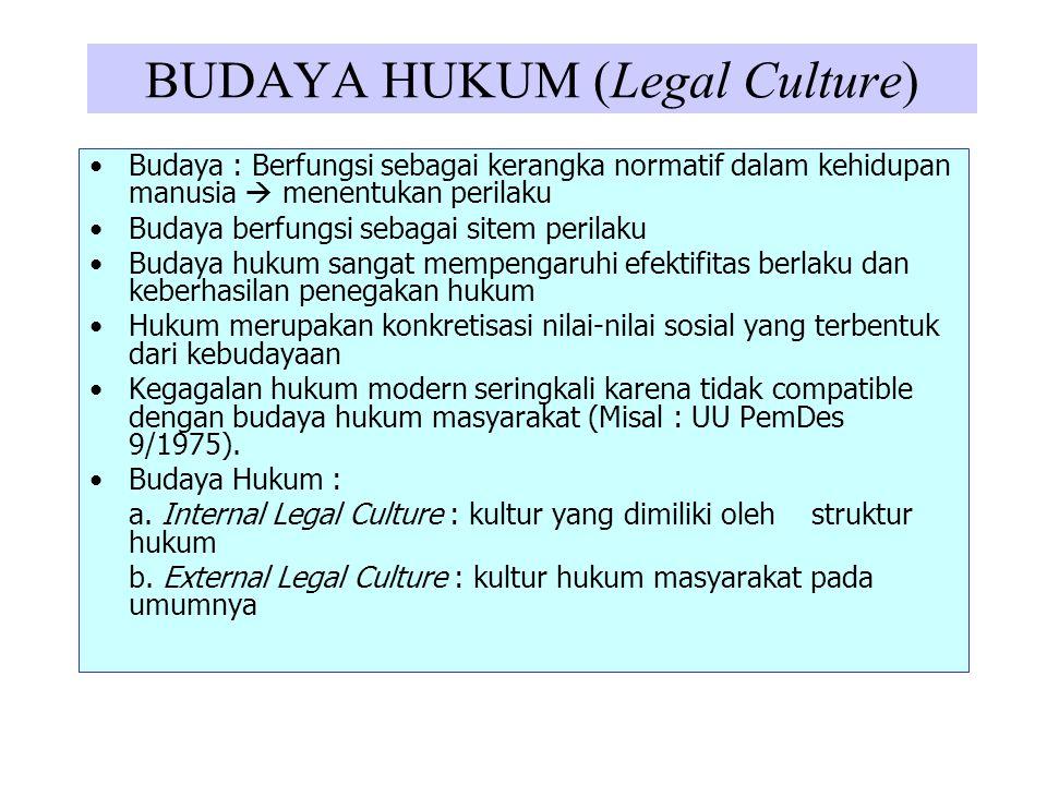 BUDAYA HUKUM (Legal Culture) Budaya : Berfungsi sebagai kerangka normatif dalam kehidupan manusia  menentukan perilaku Budaya berfungsi sebagai sitem