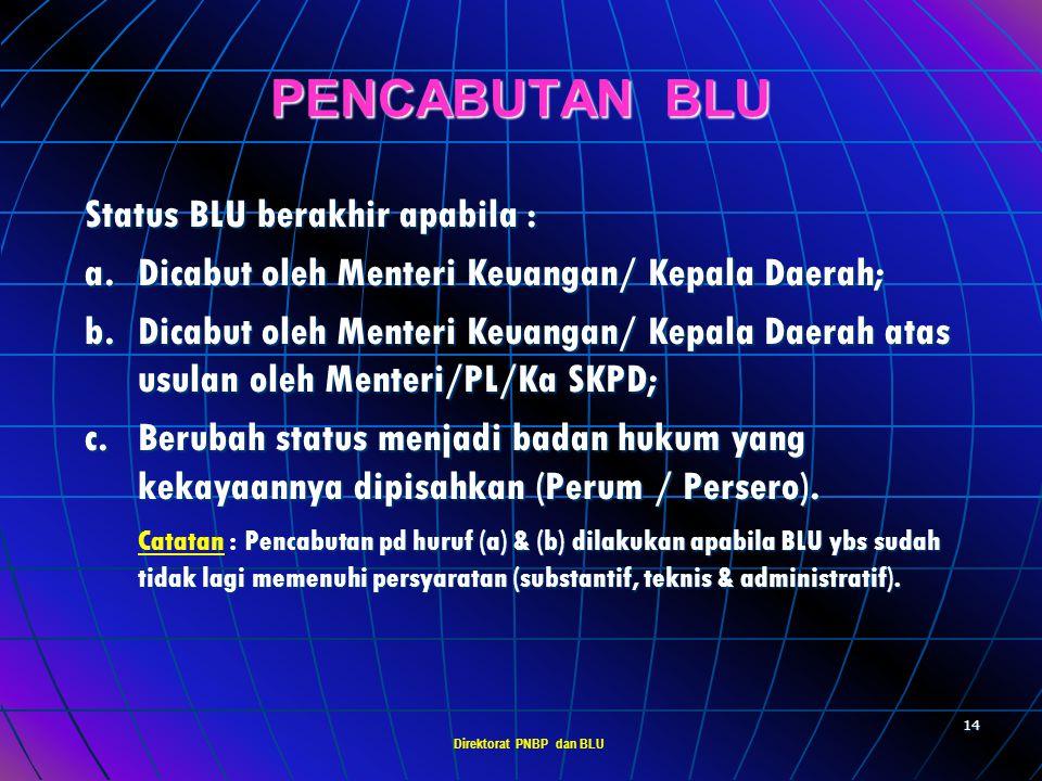 Direktorat PNBP dan BLU 13 PENETAPAN BLU Diusulkan oleh Menteri/Pimpinan Lembaga/Kepala SKPD Ditetapkan oleh Menkeu/Kepala Daerah Instansi ybs memenuh
