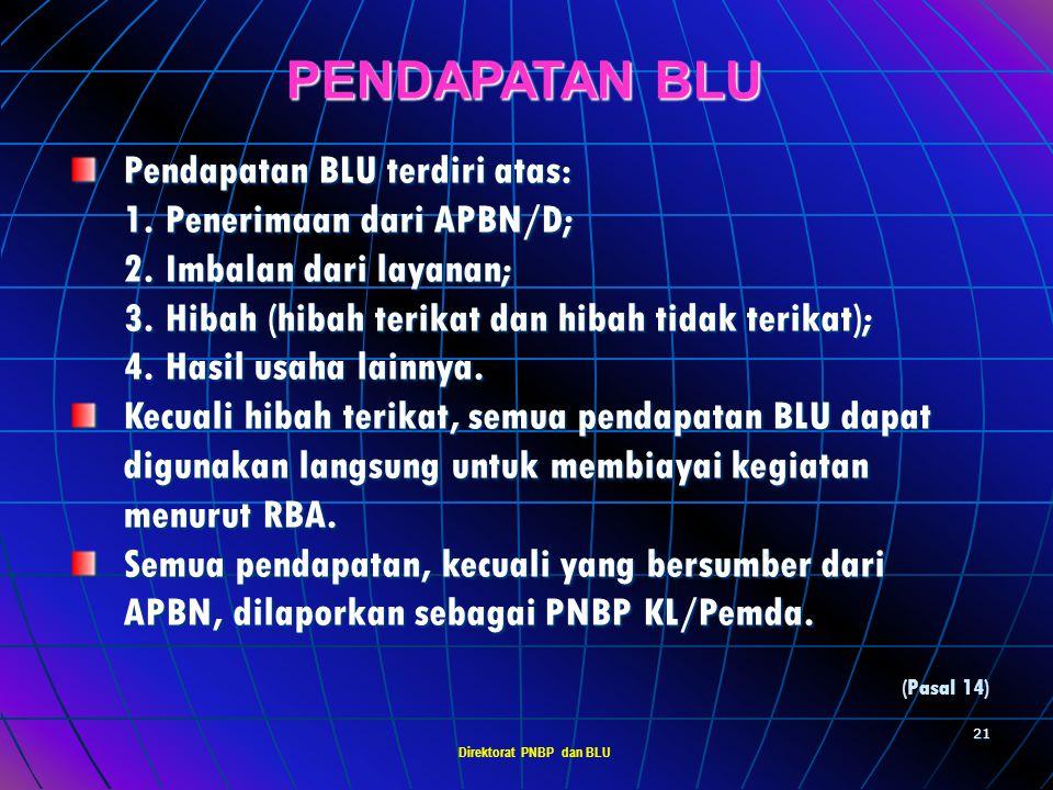 Direktorat PNBP dan BLU 20 DOKUMEN PELAKSANAAN ANGGARAN RBA definitif sebagai acuan bagi usulan Dokumen Pelaksanaan Anggaran (DPA)  selanjutnya diseb