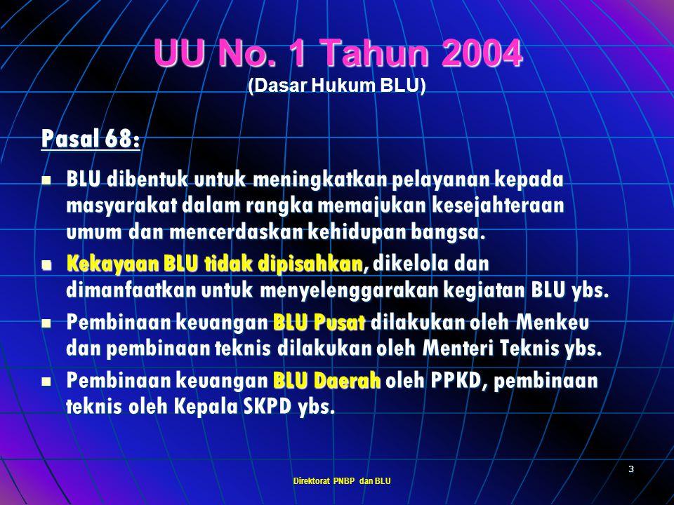 Direktorat PNBP dan BLU 2 1. 1.Pasal 5 ayat (2) UUD RI Tahun 1945 2. 2.UU No. 17 Tahun 2003 tentang Keuangan Negara 3. 3.UU No. 1 Tahun 2004 tentang P
