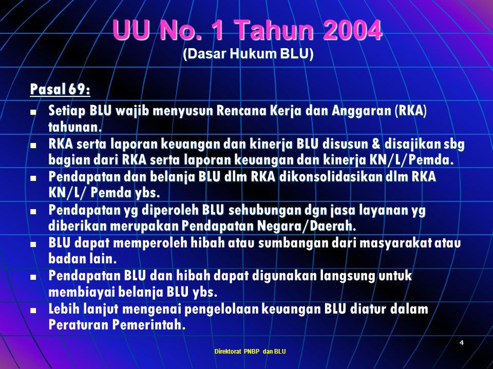 Direktorat PNBP dan BLU 3 UU No. 1 Tahun 2004 (Dasar Hukum BLU) Pasal 68: BLU dibentuk untuk meningkatkan pelayanan kepada masyarakat dalam rangka mem