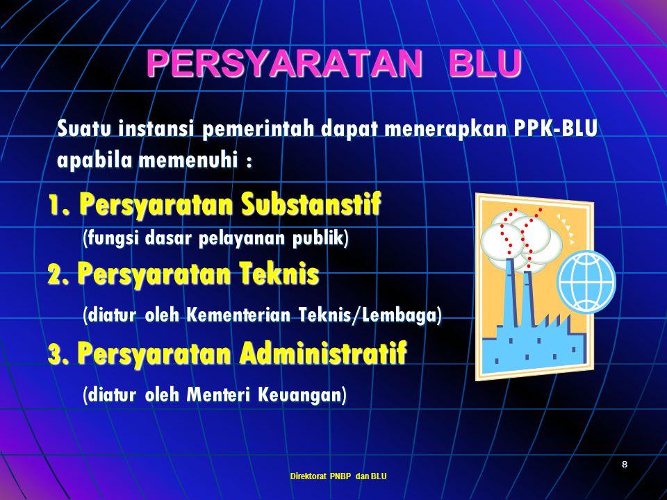 Direktorat PNBP dan BLU 7 ASAS / KARAKTERISTIK BLU BLU beroperasi sebagai unit kerja KL/ Pemda untuk tujuan pemberian layanan umum berdasarkan kewenan
