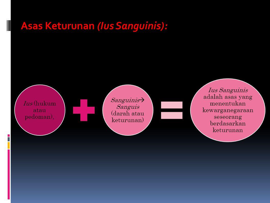 Asas Keturunan (Ius Sanguinis): Ius (hukum atau pedoman), Sanguinis  Sanguis (darah atau keturunan) Ius Sanguinis adalah asas yang menentukan kewarga