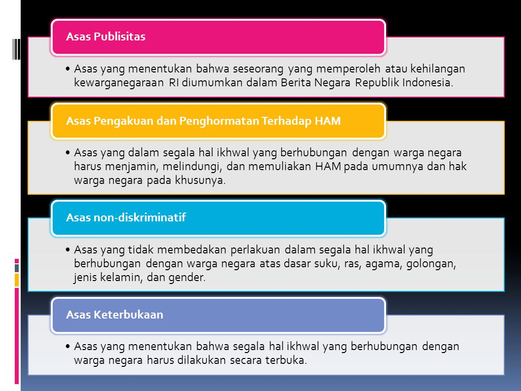 Asas yang menentukan bahwa seseorang yang memperoleh atau kehilangan kewarganegaraan RI diumumkan dalam Berita Negara Republik Indonesia. Asas Publisi
