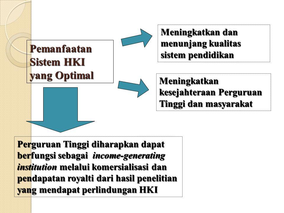 Pemanfaatan Sistem HKI yang Optimal Meningkatkan dan menunjang kualitas sistem pendidikan Meningkatkan kesejahteraan Perguruan Tinggi dan masyarakat P