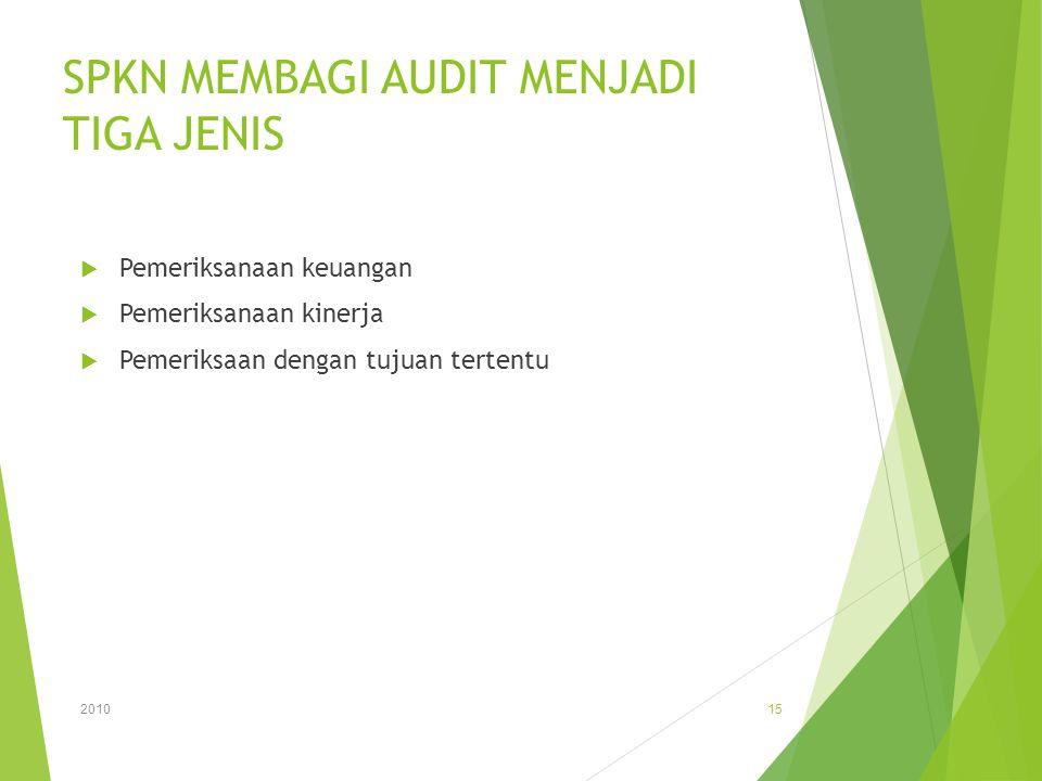 SPKN MEMBAGI AUDIT MENJADI TIGA JENIS  Pemeriksanaan keuangan  Pemeriksanaan kinerja  Pemeriksaan dengan tujuan tertentu 2010 15