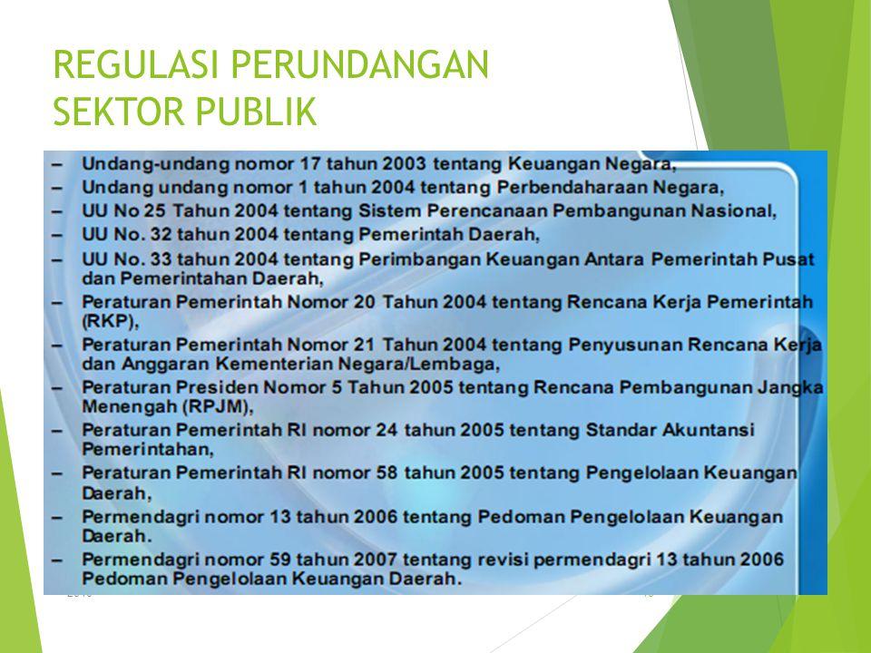 REGULASI PERUNDANGAN SEKTOR PUBLIK 2010 16