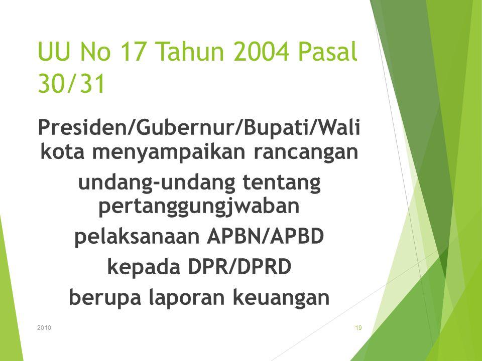 UU No 17 Tahun 2004 Pasal 30/31 Presiden/Gubernur/Bupati/Wali kota menyampaikan rancangan undang-undang tentang pertanggungjwaban pelaksanaan APBN/APB