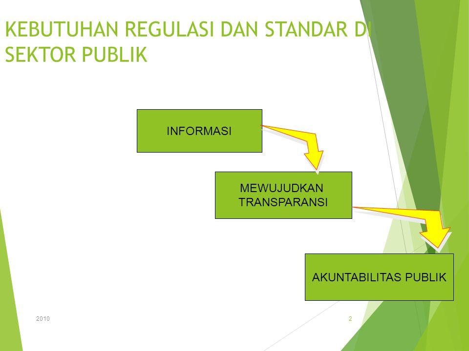 2 KEBUTUHAN REGULASI DAN STANDAR DI SEKTOR PUBLIK INFORMASI MEWUJUDKAN TRANSPARANSI AKUNTABILITAS PUBLIK