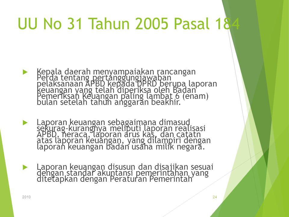 UU No 31 Tahun 2005 Pasal 184  Kepala daerah menyampaiakan rancangan Perda tentang pertanggungjawaban pelaksanaan APBD kepada DPRD berupa laporan keu