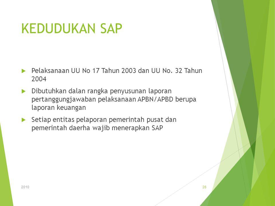 KEDUDUKAN SAP  Pelaksanaan UU No 17 Tahun 2003 dan UU No. 32 Tahun 2004  Dibutuhkan dalan rangka penyusunan laporan pertanggungjawaban pelaksanaan A