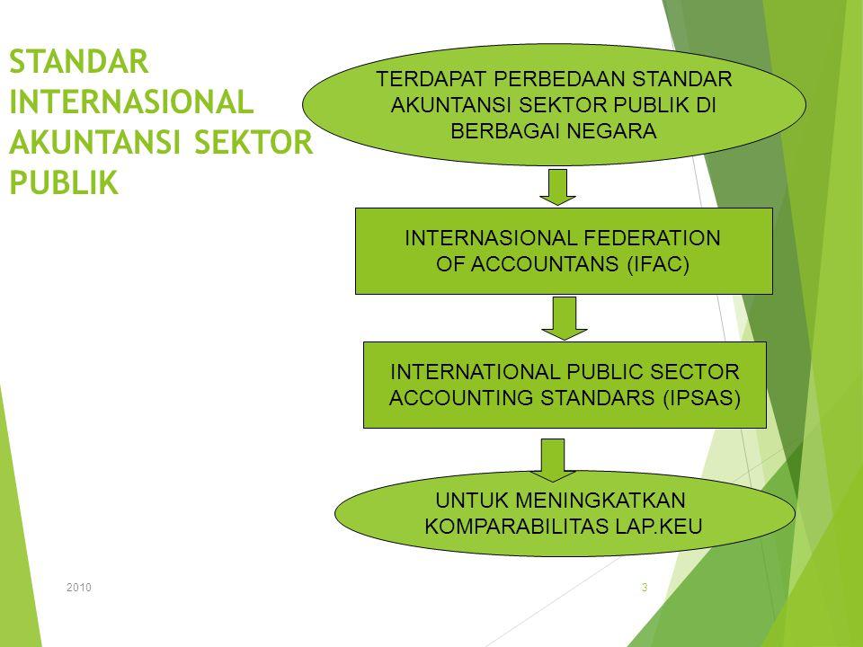 2010 3 STANDAR INTERNASIONAL AKUNTANSI SEKTOR PUBLIK TERDAPAT PERBEDAAN STANDAR AKUNTANSI SEKTOR PUBLIK DI BERBAGAI NEGARA INTERNASIONAL FEDERATION OF
