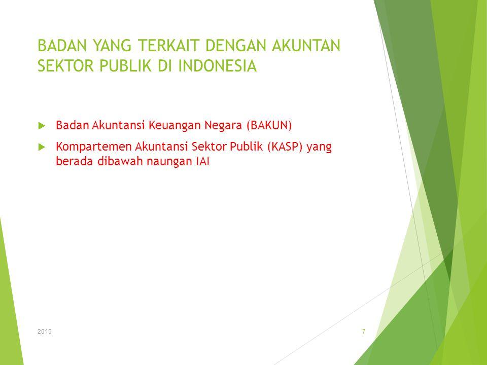BADAN YANG TERKAIT DENGAN AKUNTAN SEKTOR PUBLIK DI INDONESIA  Badan Akuntansi Keuangan Negara (BAKUN)  Kompartemen Akuntansi Sektor Publik (KASP) ya