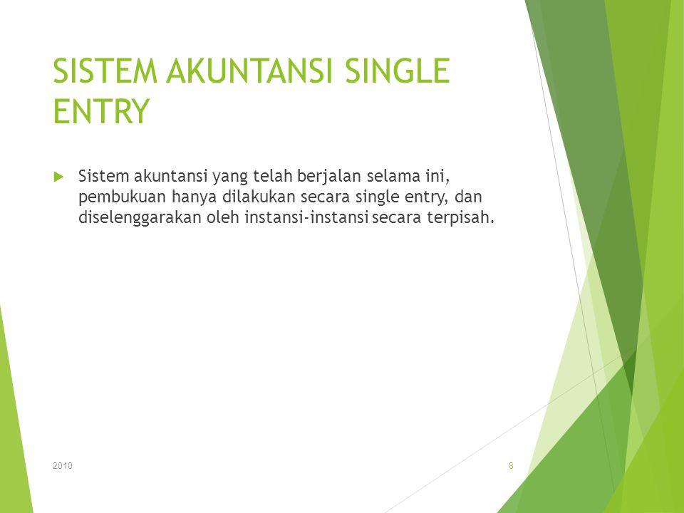 SISTEM AKUNTANSI SINGLE ENTRY  Sistem akuntansi yang telah berjalan selama ini, pembukuan hanya dilakukan secara single entry, dan diselenggarakan ol