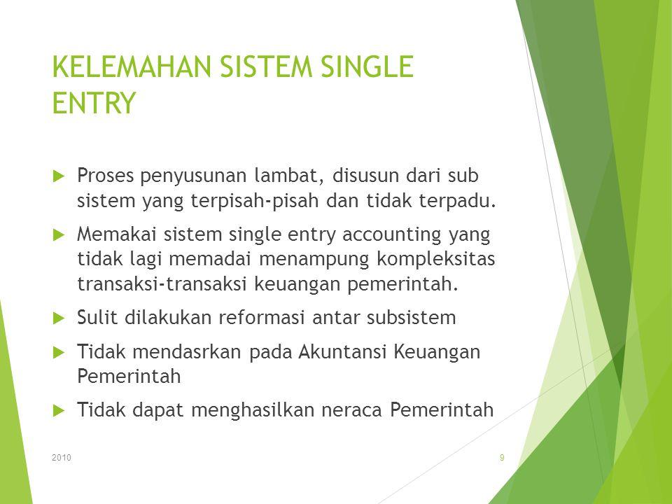 KELEMAHAN SISTEM SINGLE ENTRY  Proses penyusunan lambat, disusun dari sub sistem yang terpisah-pisah dan tidak terpadu.  Memakai sistem single entry