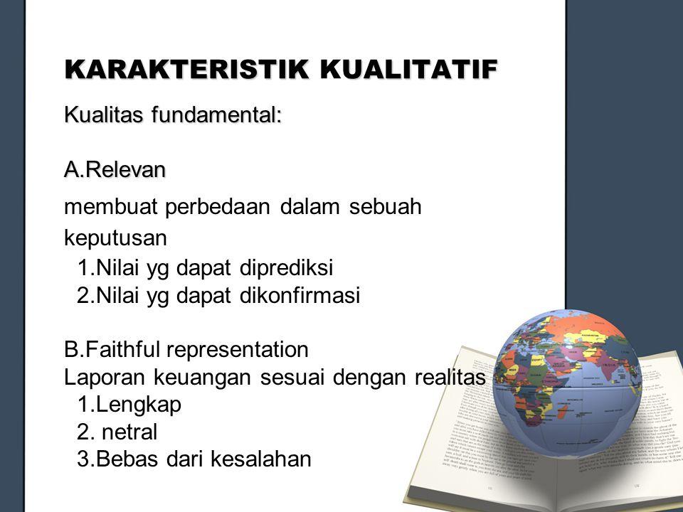 KARAKTERISTIK UALITATIF KARAKTERISTIK KUALITATIF Kualitas fundamental: A.Relevan membuat perbedaan dalam sebuah keputusan 1.Nilai yg dapat diprediksi