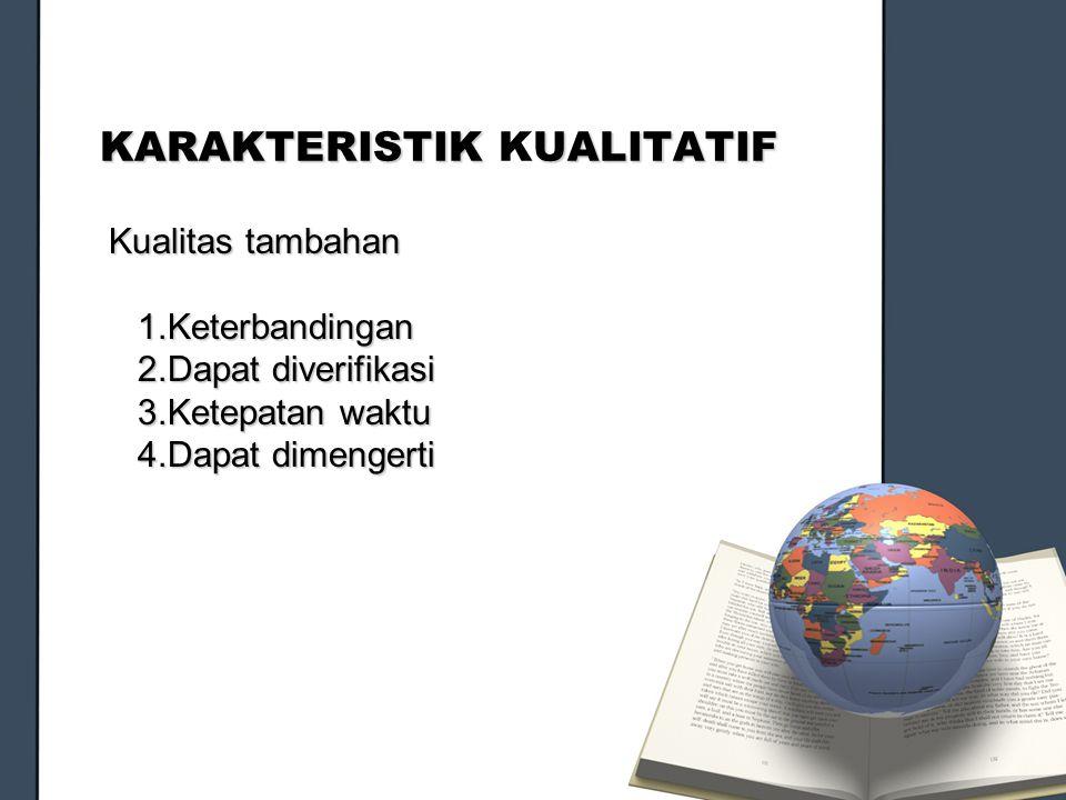 KARAKTERISTIK UALITATIF KARAKTERISTIK KUALITATIF Kualitas tambahan 1.Keterbandingan 1.Keterbandingan 2.Dapat diverifikasi 2.Dapat diverifikasi 3.Ketep