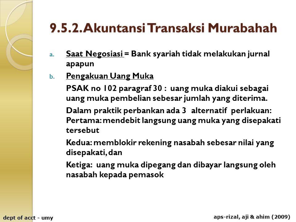 aps-rizal, aji & ahim (2009) dept of acct - umy 9.5.2. Akuntansi Transaksi Murabahah a. Saat Negosiasi = Bank syariah tidak melakukan jurnal apapun b.