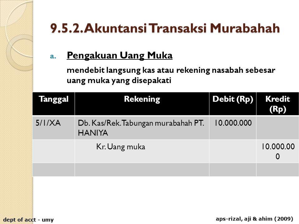 aps-rizal, aji & ahim (2009) dept of acct - umy 9.5.2. Akuntansi Transaksi Murabahah a. Pengakuan Uang Muka mendebit langsung kas atau rekening nasaba