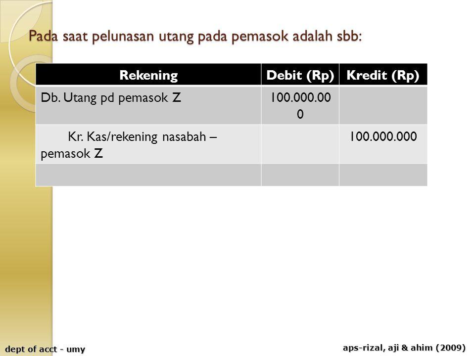 aps-rizal, aji & ahim (2009) dept of acct - umy Pada saat pelunasan utang pada pemasok adalah sbb: RekeningDebit (Rp)Kredit (Rp) Db. Utang pd pemasok