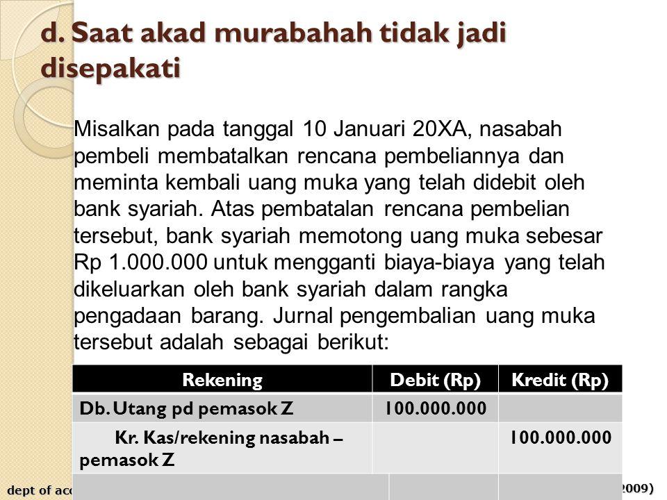aps-rizal, aji & ahim (2009) dept of acct - umy d. Saat akad murabahah tidak jadi disepakati RekeningDebit (Rp)Kredit (Rp) Db. Utang pd pemasok Z100.0