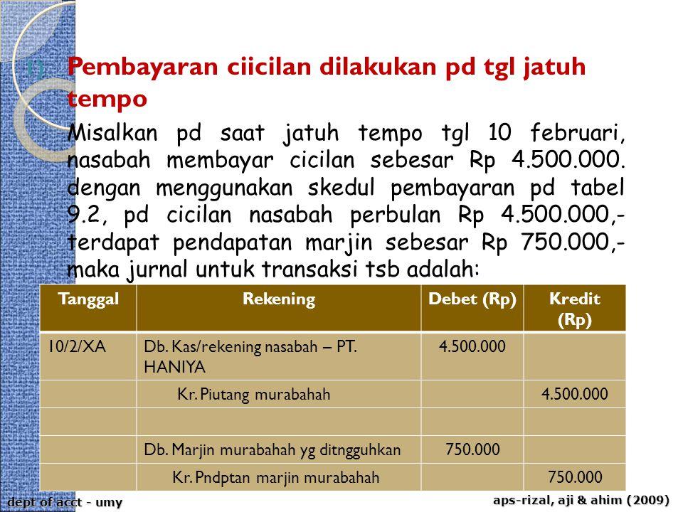 aps-rizal, aji & ahim (2009) dept of acct - umy 1) Pembayaran ciicilan dilakukan pd tgl jatuh tempo Misalkan pd saat jatuh tempo tgl 10 februari, nasa