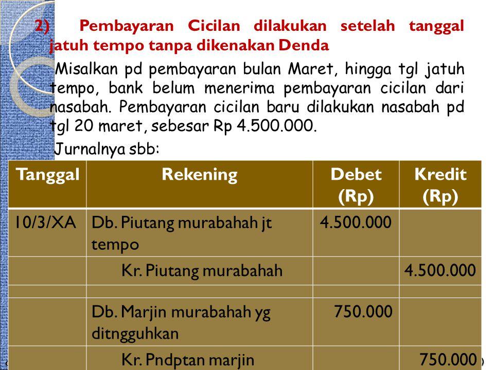 aps-rizal, aji & ahim (2009) dept of acct - umy 2)Pembayaran Cicilan dilakukan setelah tanggal jatuh tempo tanpa dikenakan Denda Misalkan pd pembayara