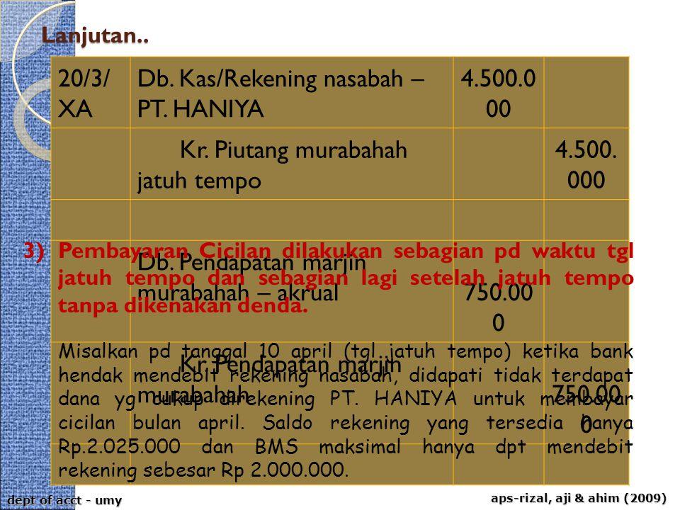aps-rizal, aji & ahim (2009) dept of acct - umy Lanjutan.. 20/3/ XA Db. Kas/Rekening nasabah – PT. HANIYA 4.500.0 00 Kr. Piutang murabahah jatuh tempo