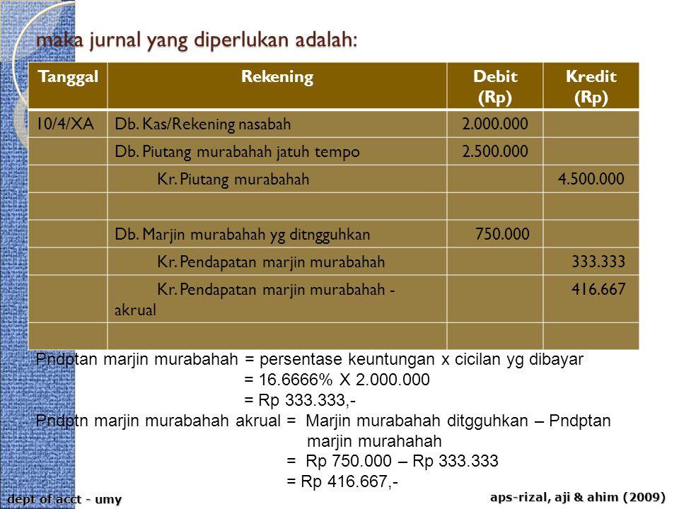 aps-rizal, aji & ahim (2009) dept of acct - umy maka jurnal yang diperlukan adalah: maka jurnal yang diperlukan adalah: TanggalRekeningDebit (Rp) Kred